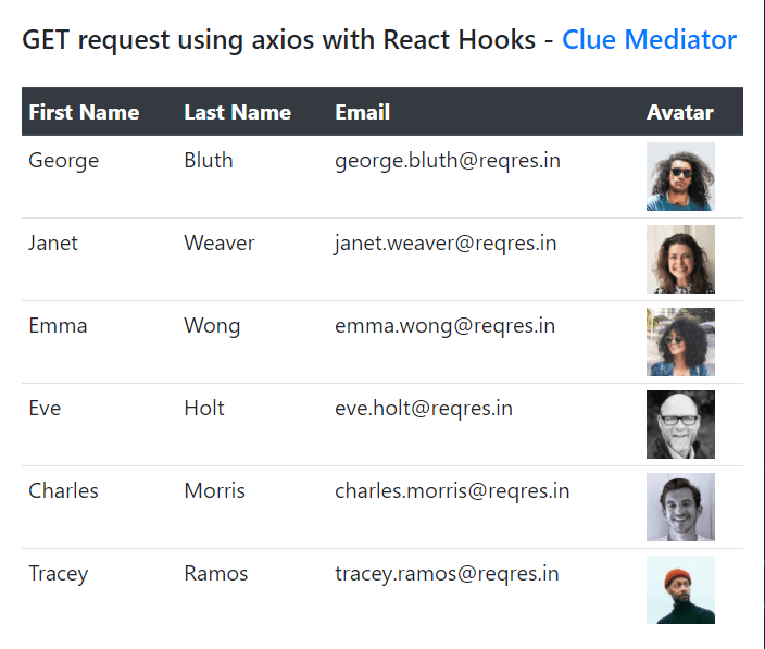 Output - GET request using axios with React Hooks - Clue Mediator
