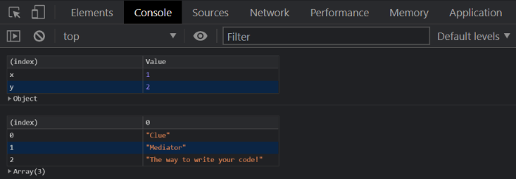 console.table() - Clue Mediator